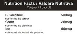 Carnitine Plus valoare nutritiva